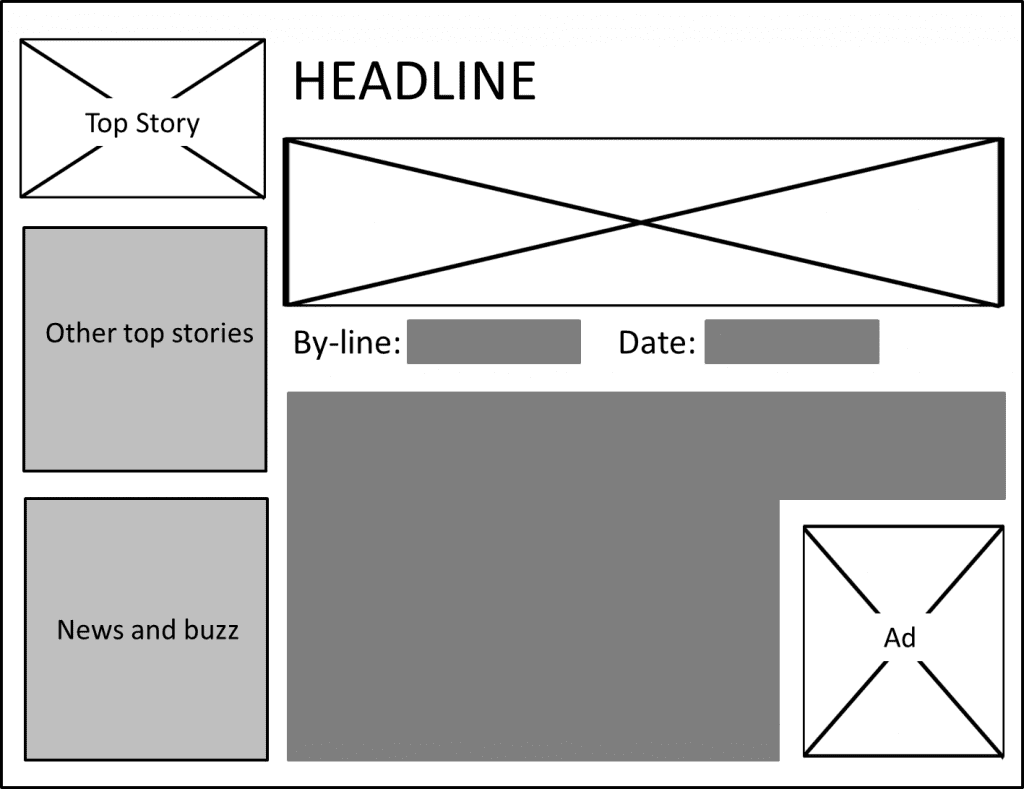 Example of a good wireframe